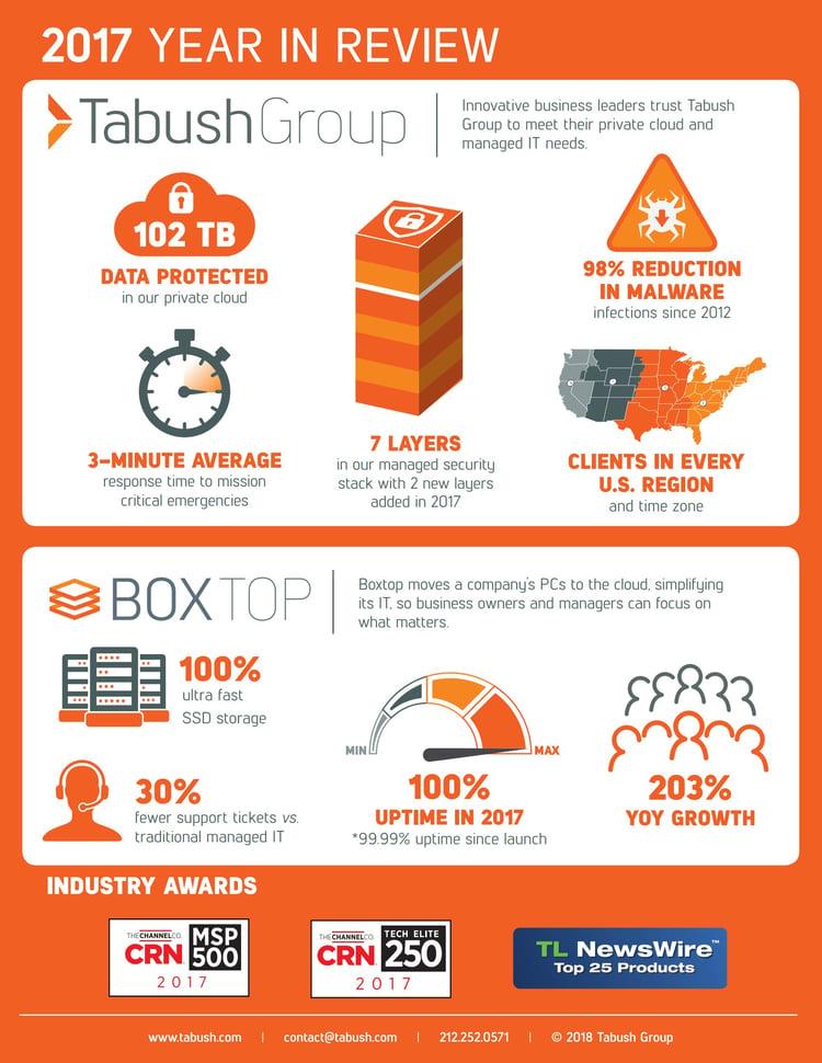 2017 Infographic.jpg