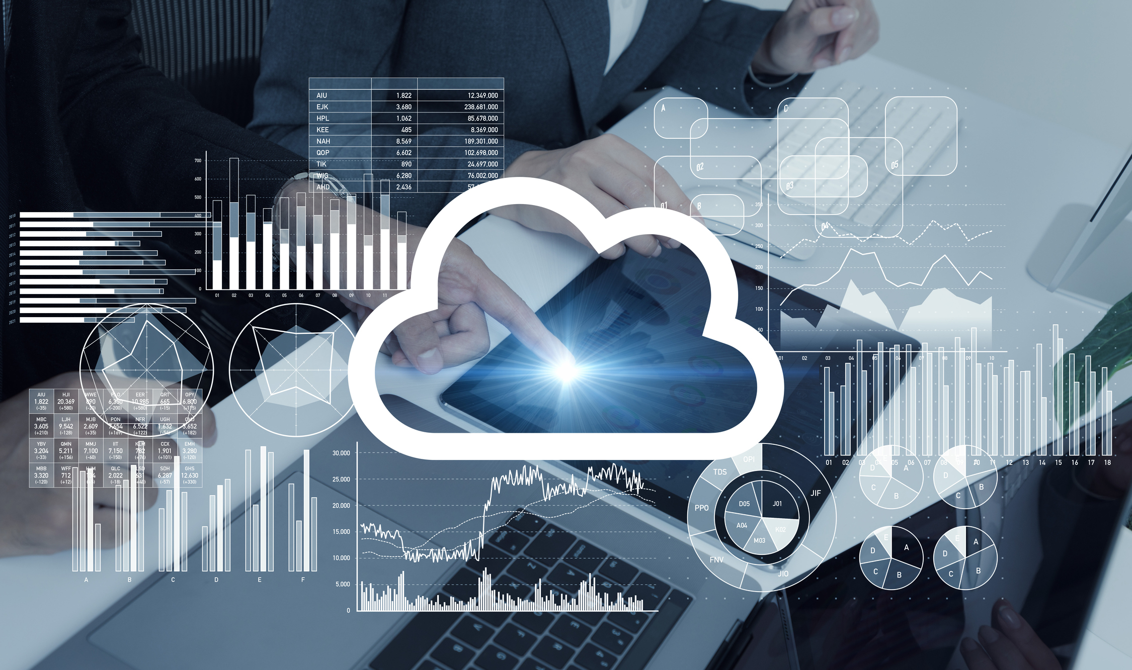 Top 5 Reasons CPA Firms are Moving Their Desktops to the Cloud
